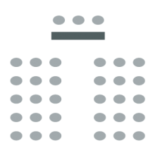 Two sections of seating with central aisle between; rectangular table with chairs for presenters at front of room